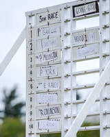 Race 5 - Subaru Restricted Race (1 of 159).jpg