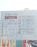 Race 3 - KBRC Conditions  (1 of 146).jpg